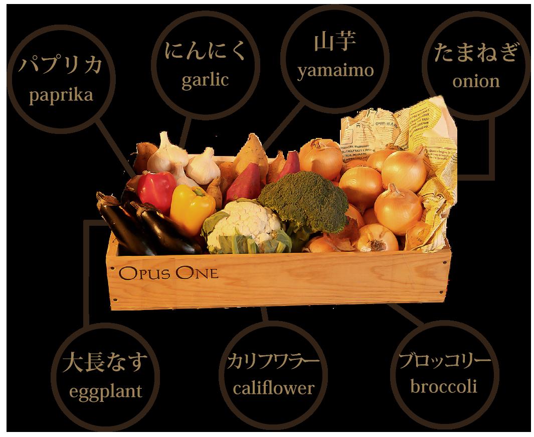 全国からお取り寄せているおいしい食材の画像